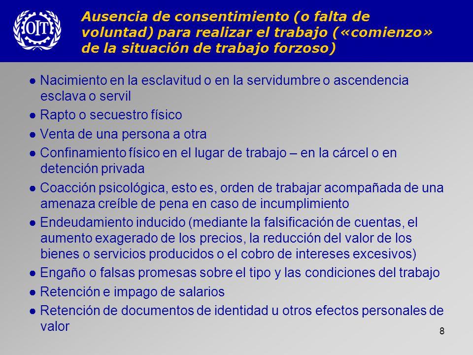 Ausencia de consentimiento (o falta de voluntad) para realizar el trabajo («comienzo» de la situación de trabajo forzoso)