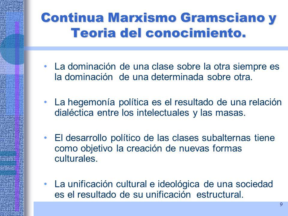 Continua Marxismo Gramsciano y Teoria del conocimiento.