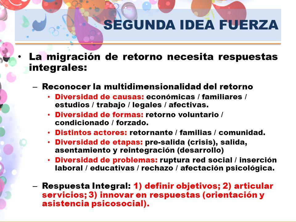 SEGUNDA IDEA FUERZA La migración de retorno necesita respuestas integrales: Reconocer la multidimensionalidad del retorno.