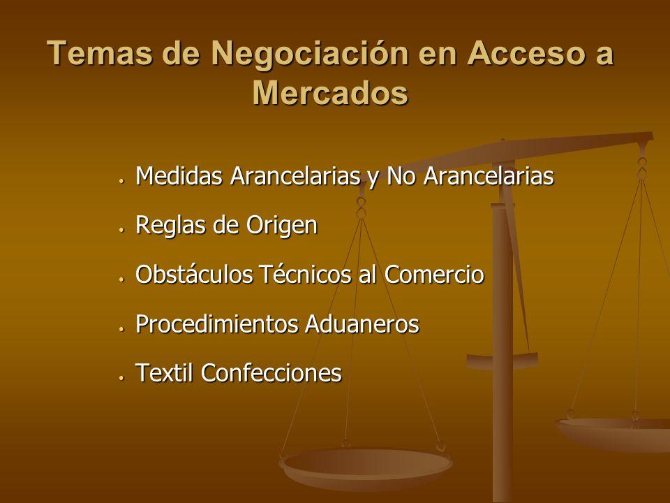 Temas de Negociación en Acceso a Mercados