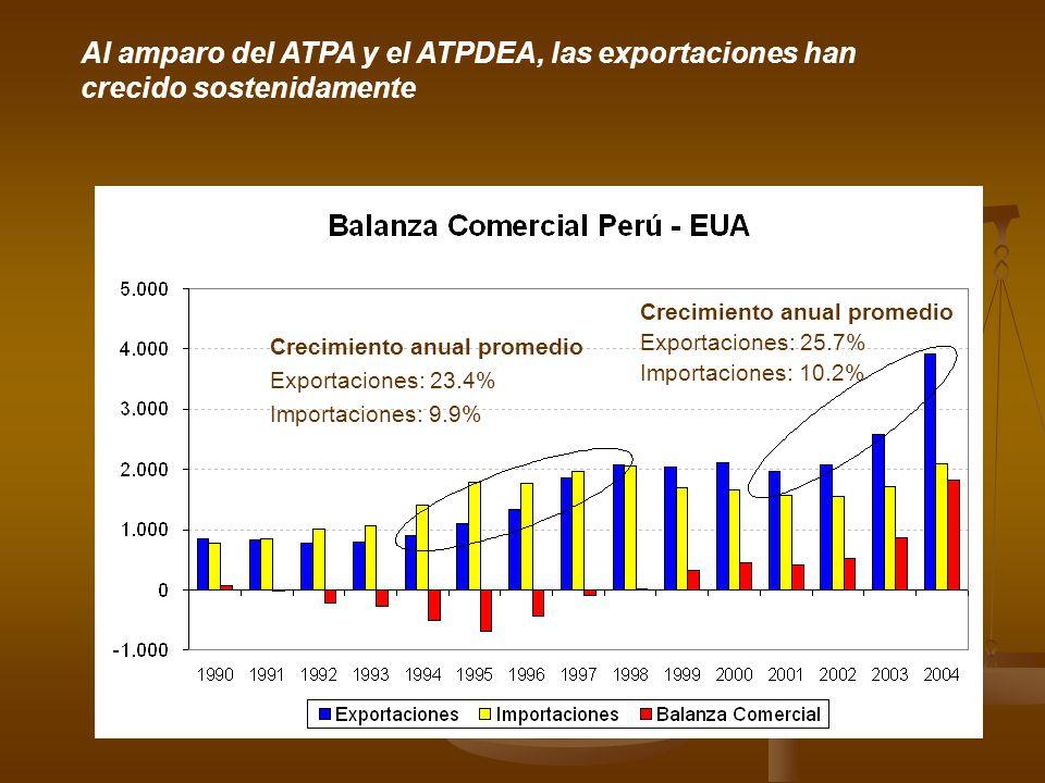Al amparo del ATPA y el ATPDEA, las exportaciones han crecido sostenidamente