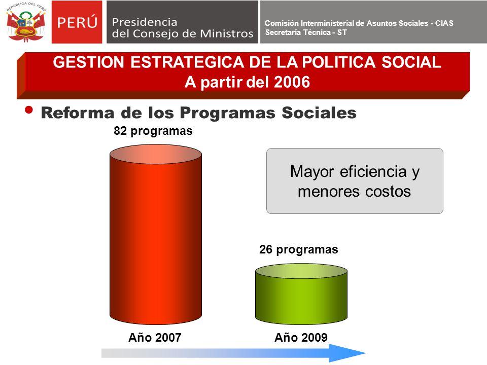 GESTION ESTRATEGICA DE LA POLITICA SOCIAL