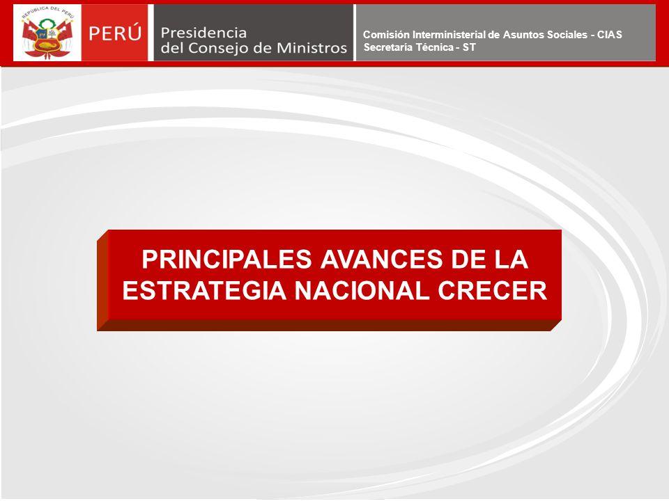 PRINCIPALES AVANCES DE LA ESTRATEGIA NACIONAL CRECER