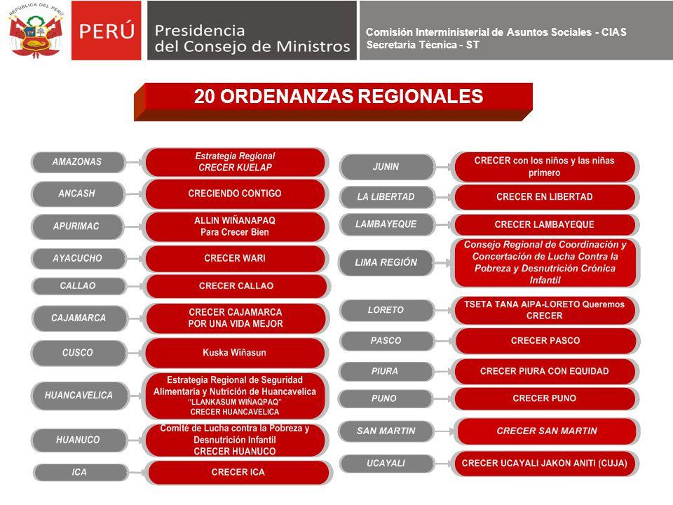 20 ORDENANZAS REGIONALES