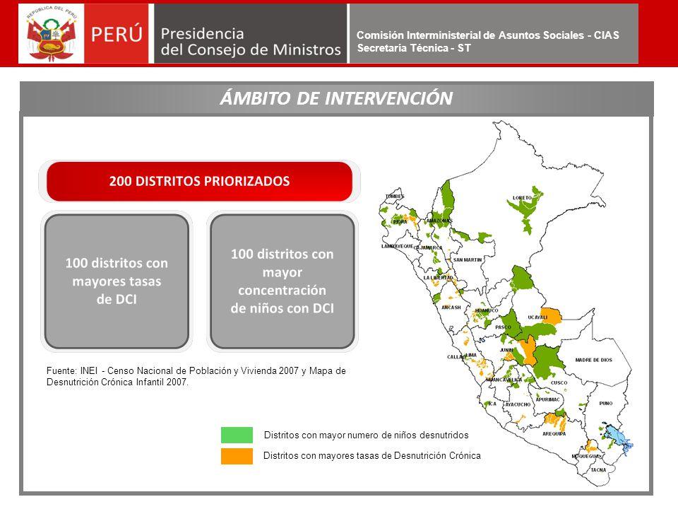 ÁMBITO DE INTERVENCIÓN
