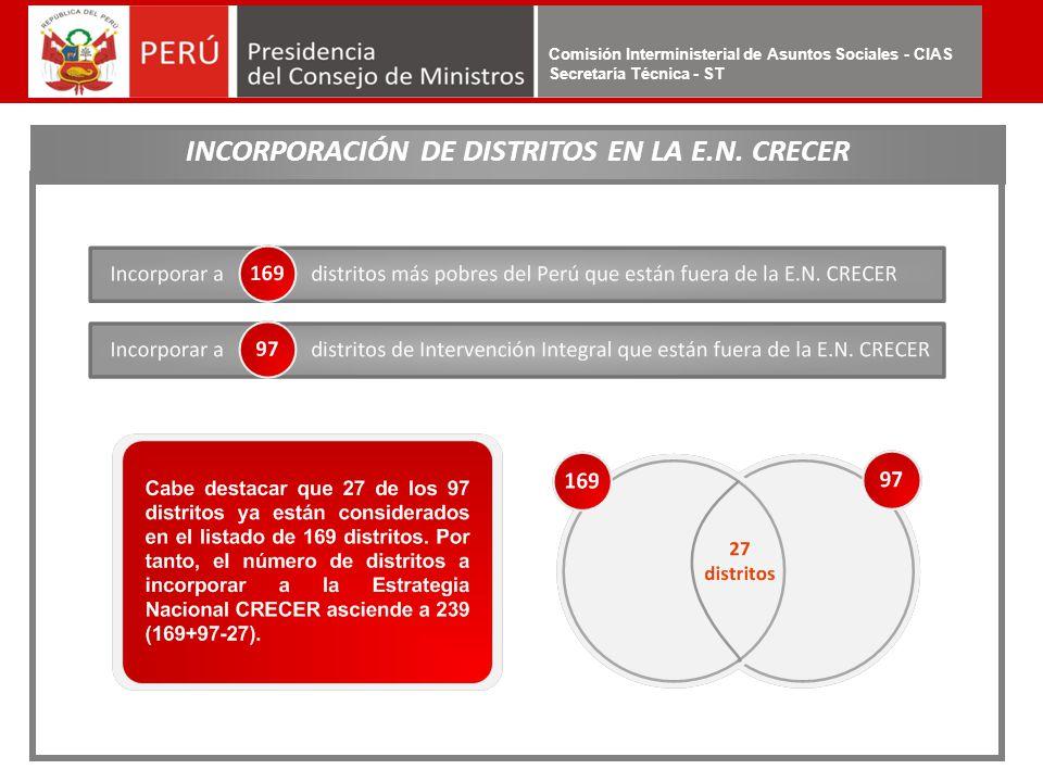 INCORPORACIÓN DE DISTRITOS EN LA E.N. CRECER