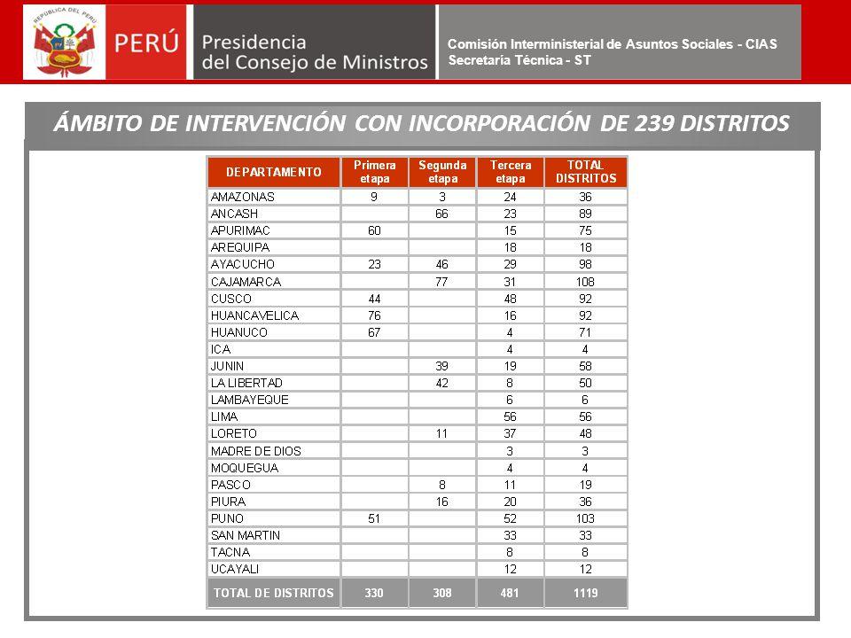 ÁMBITO DE INTERVENCIÓN CON INCORPORACIÓN DE 239 DISTRITOS