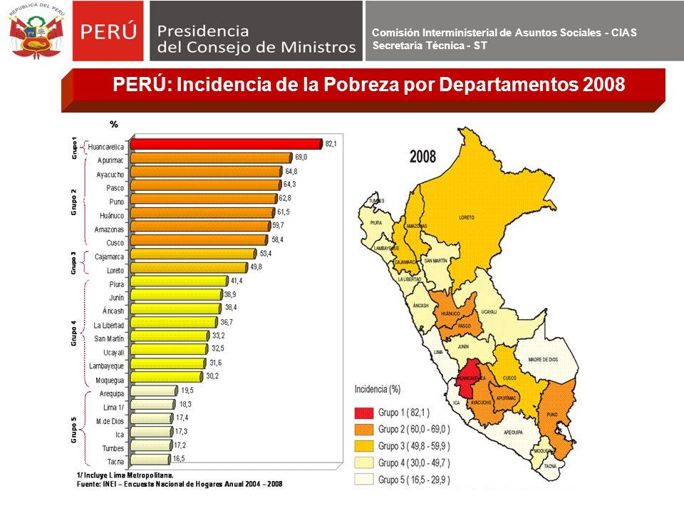 PERÚ: Incidencia de la Pobreza por Departamentos 2008