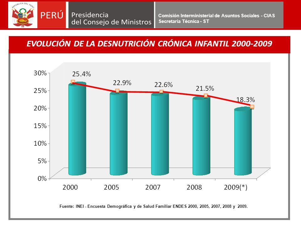EVOLUCIÓN DE LA DESNUTRICIÓN CRÓNICA INFANTIL 2000-2009