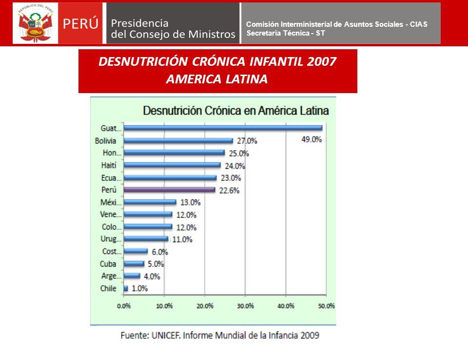 DESNUTRICIÓN CRÓNICA INFANTIL 2007