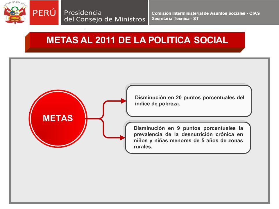 METAS AL 2011 DE LA POLITICA SOCIAL