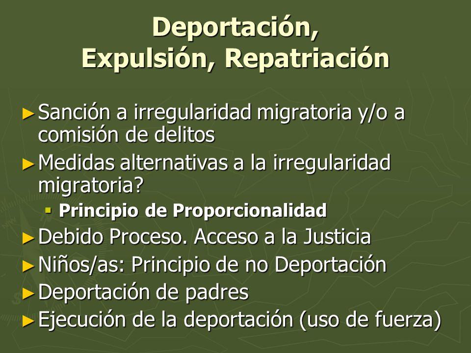 Deportación, Expulsión, Repatriación