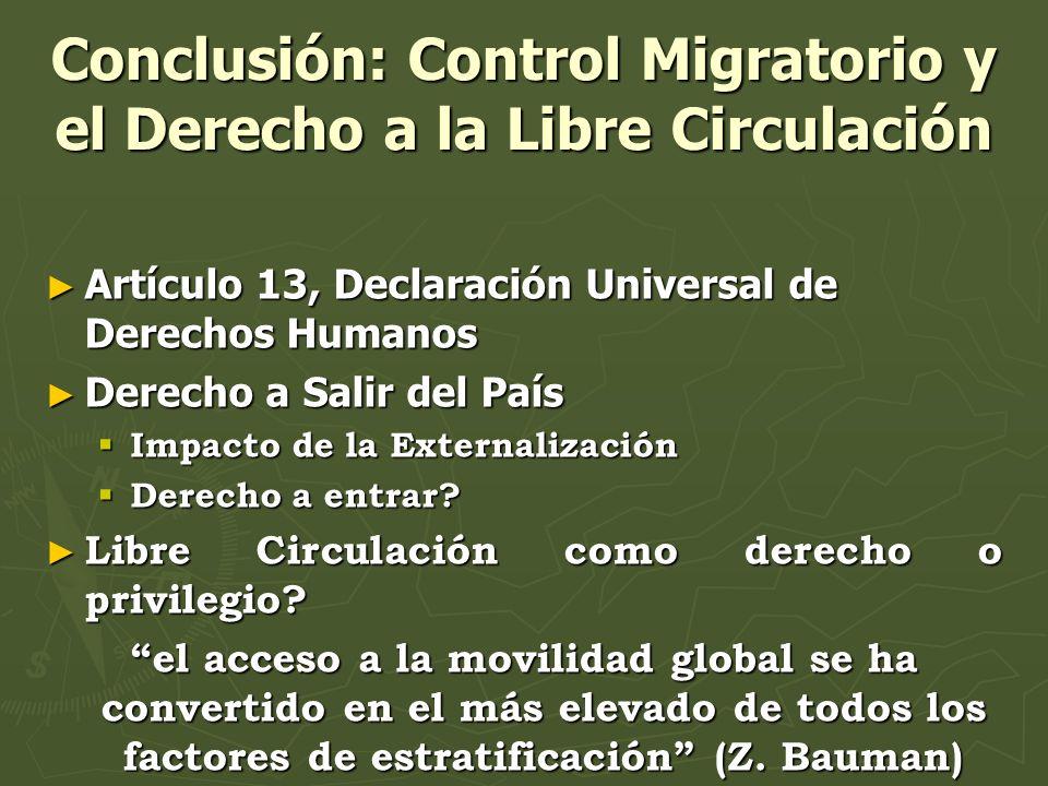 Conclusión: Control Migratorio y el Derecho a la Libre Circulación