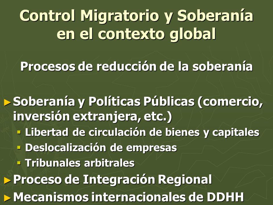 Control Migratorio y Soberanía en el contexto global