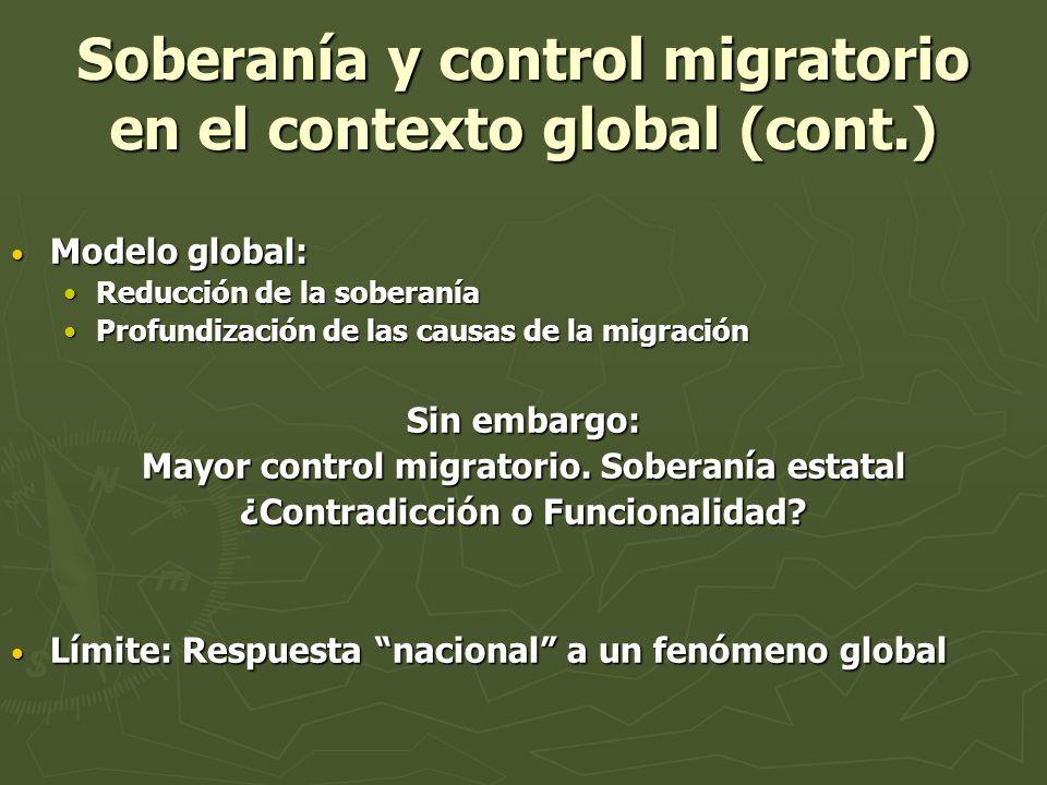 Soberanía y control migratorio en el contexto global (cont.)