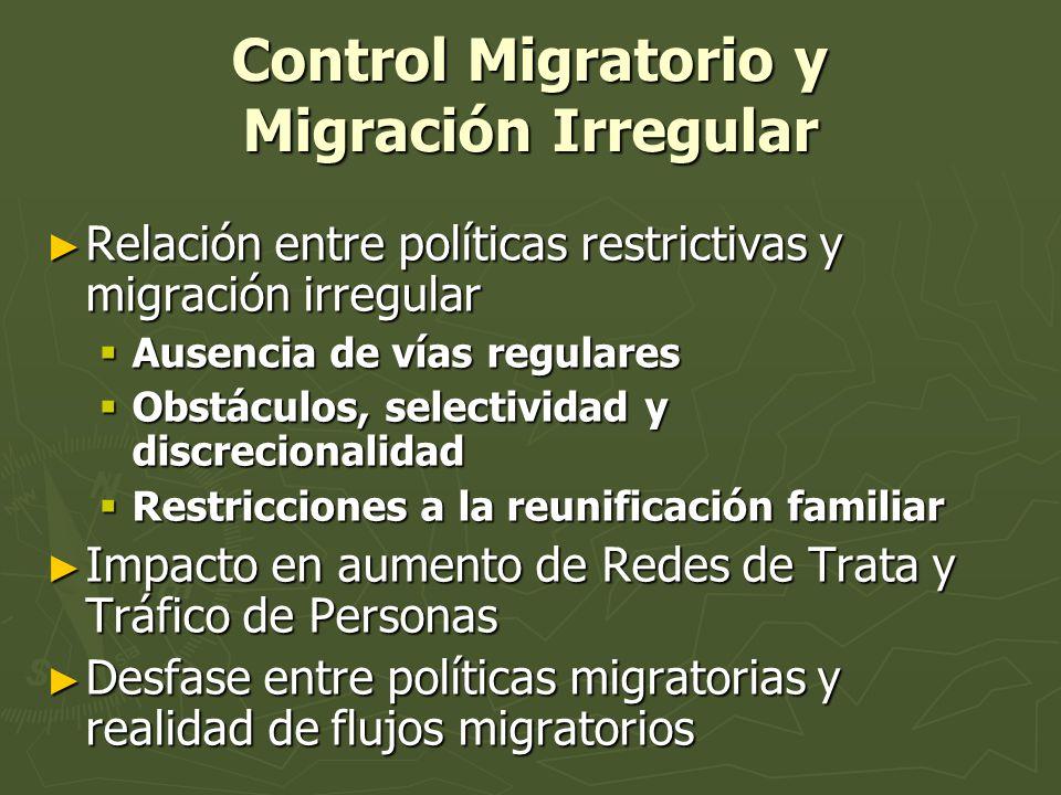Control Migratorio y Migración Irregular