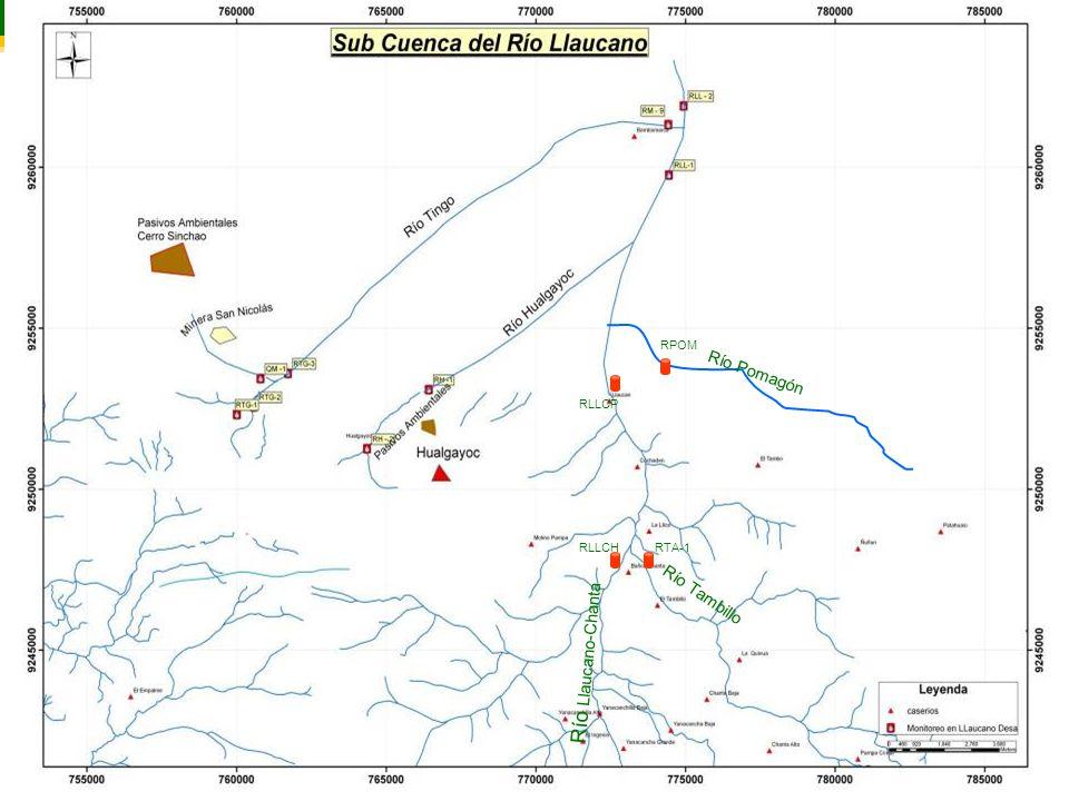 RPOM Río Pomagón RLLCP RLLCH RTA-1 Río Tambillo Río Llaucano-Chanta