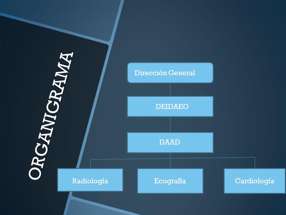 ORGANIGRAMA Dirección General DEIDAEO DAAD Radiología Ecografía