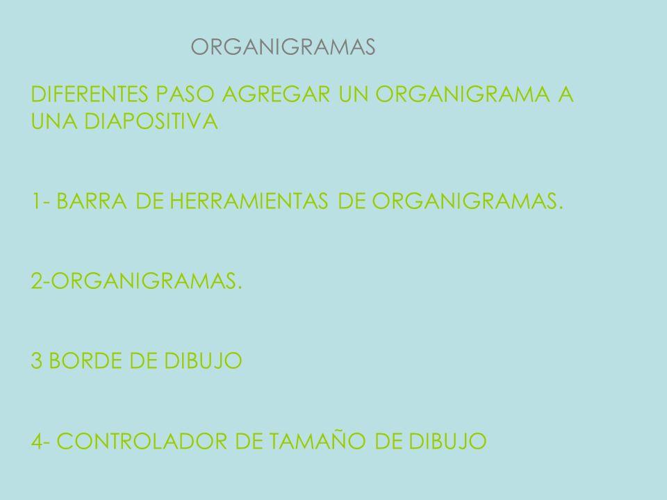 ORGANIGRAMAS DIFERENTES PASO AGREGAR UN ORGANIGRAMA A UNA DIAPOSITIVA. 1- BARRA DE HERRAMIENTAS DE ORGANIGRAMAS.