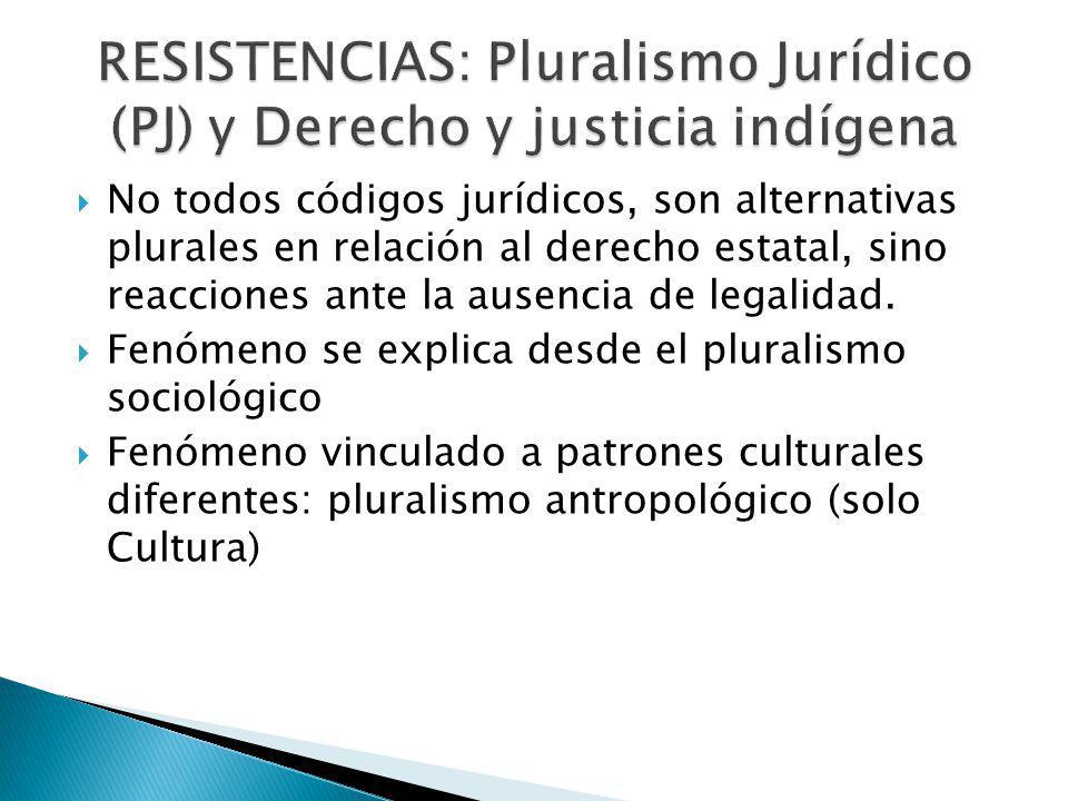 RESISTENCIAS: Pluralismo Jurídico (PJ) y Derecho y justicia indígena
