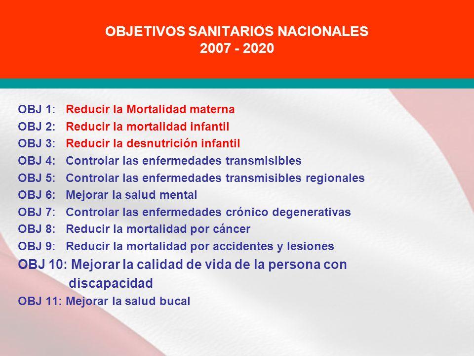OBJETIVOS SANITARIOS NACIONALES 2007 - 2020