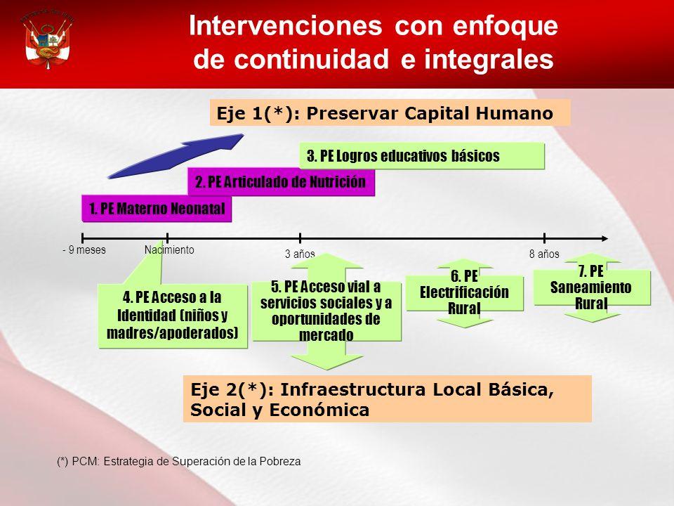 Intervenciones con enfoque de continuidad e integrales