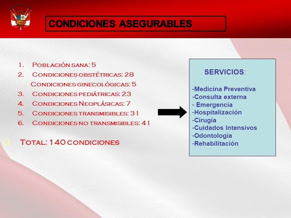 CONDICIONES ASEGURABLES