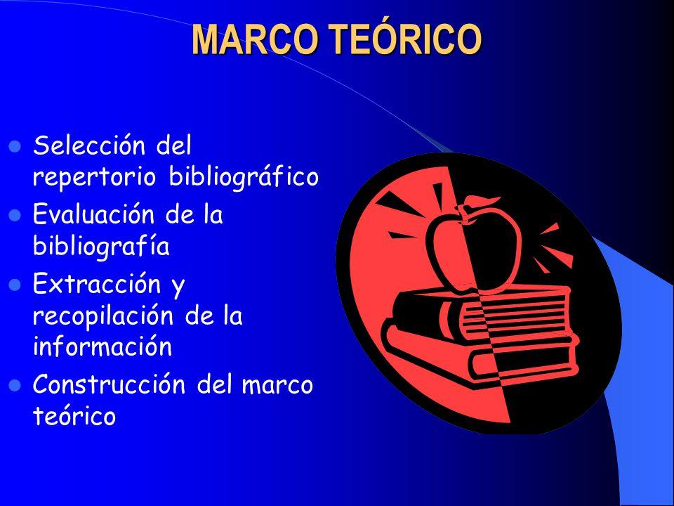 MARCO TEÓRICO Selección del repertorio bibliográfico