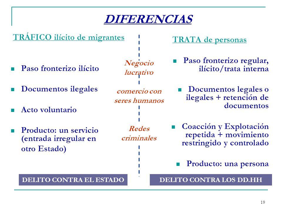 TRÁFICO ilícito de migrantes DELITO CONTRA EL ESTADO