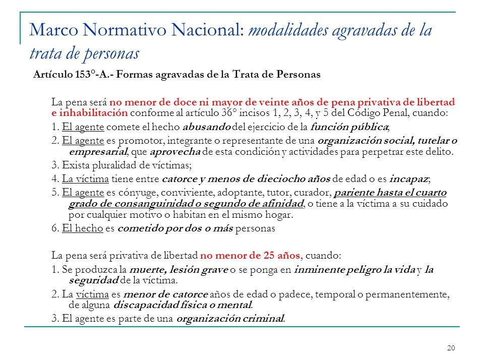 Marco Normativo Nacional: modalidades agravadas de la trata de personas