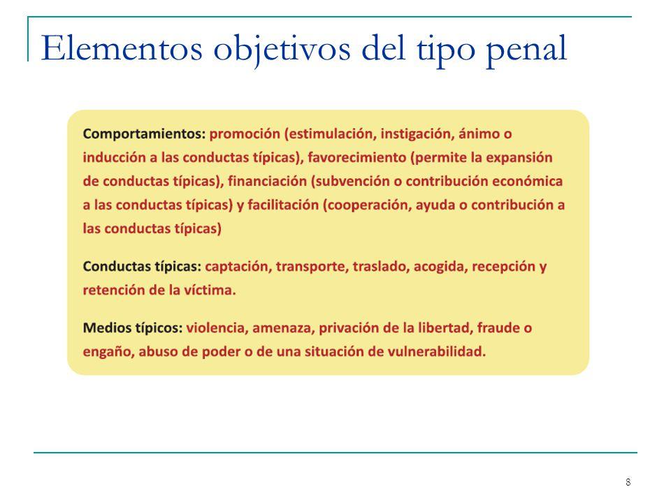 Elementos objetivos del tipo penal