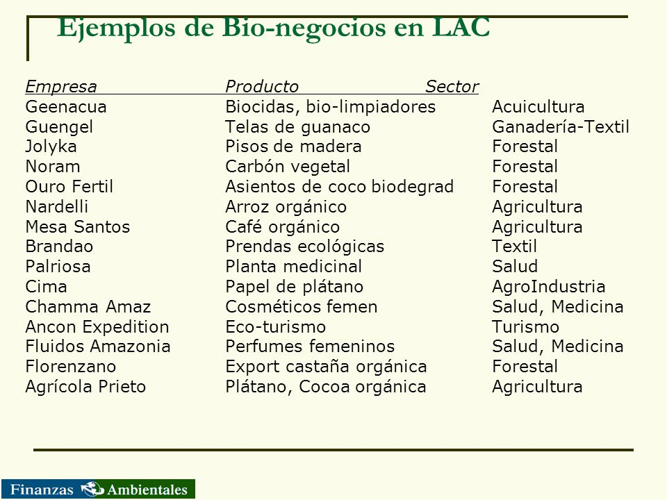 Ejemplos de Bio-negocios en LAC