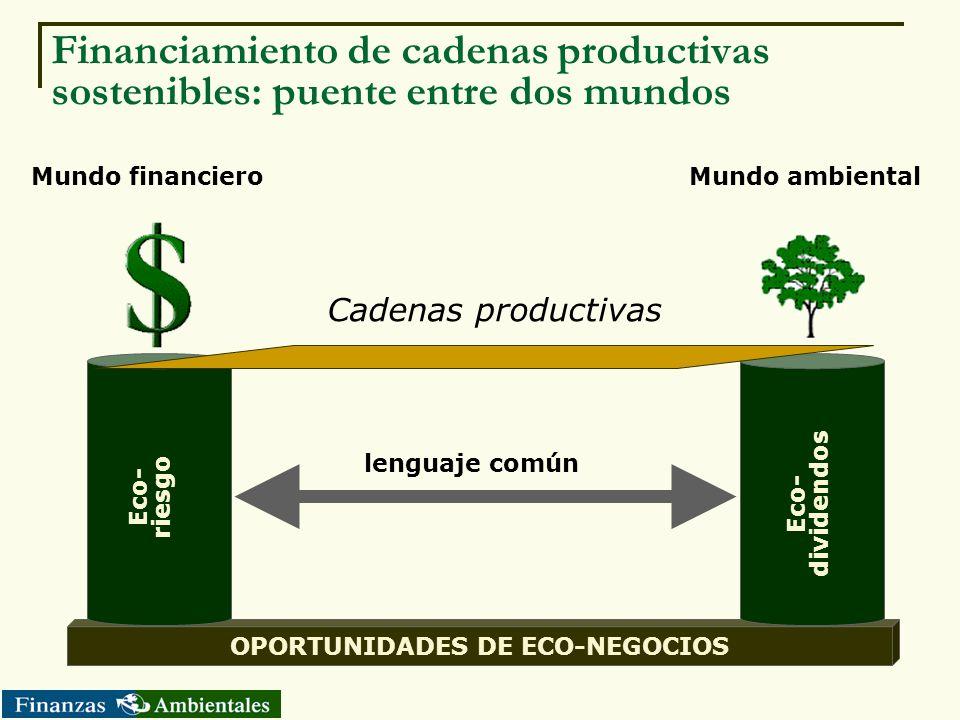 OPORTUNIDADES DE ECO-NEGOCIOS