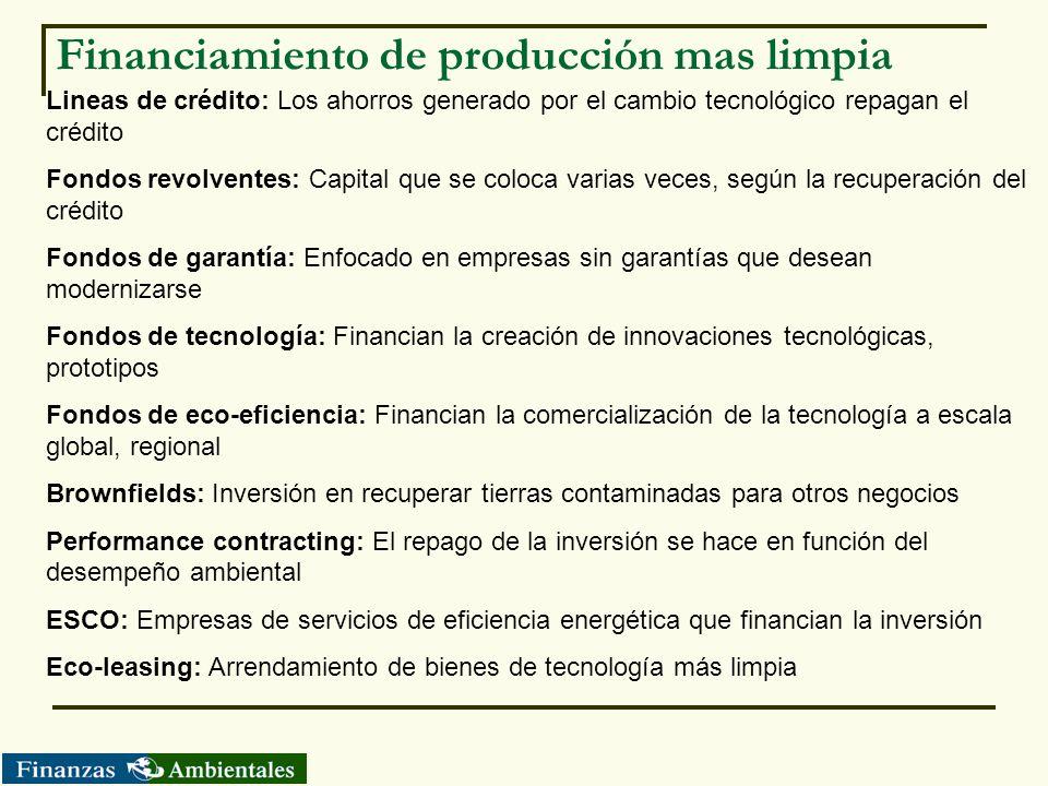 Financiamiento de producción mas limpia
