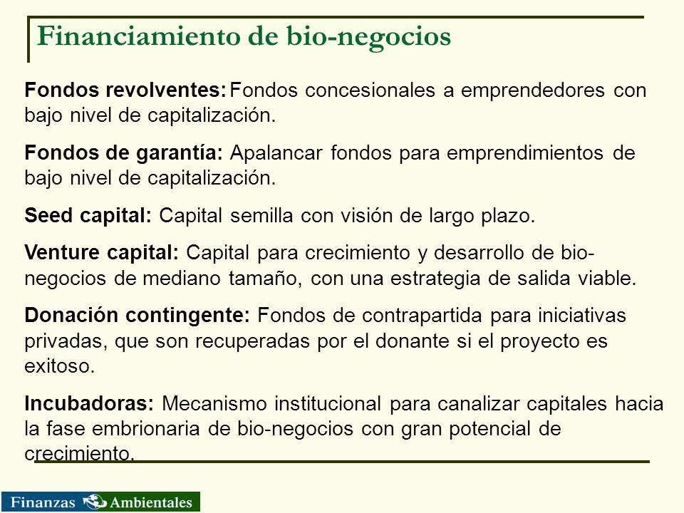 Financiamiento de bio-negocios