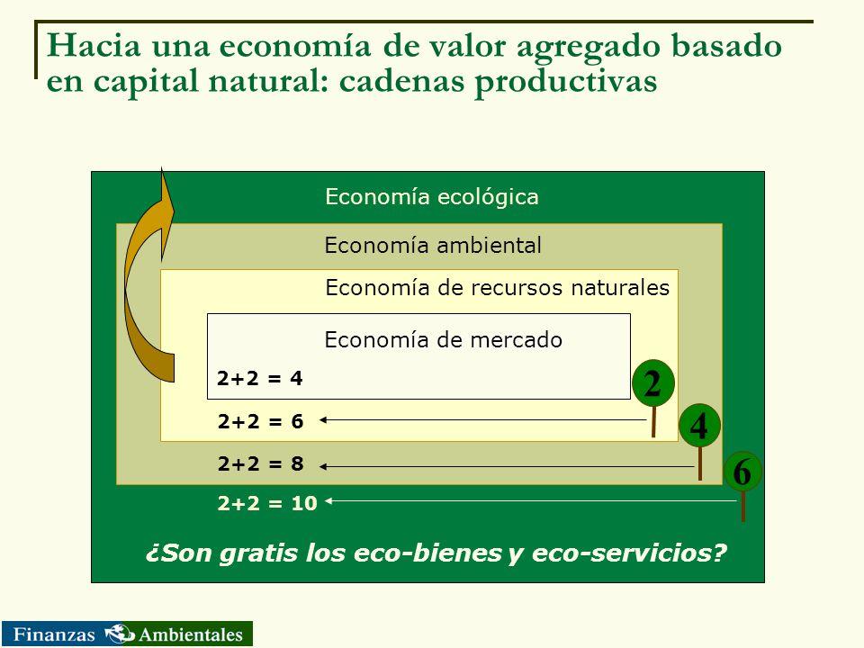 ¿Son gratis los eco-bienes y eco-servicios