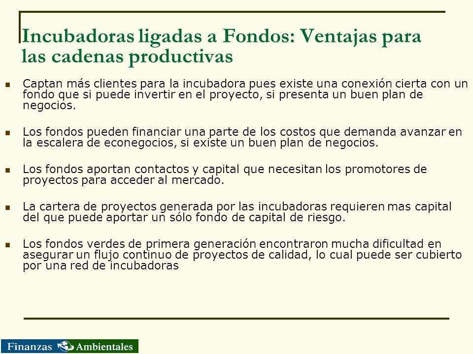 Incubadoras ligadas a Fondos: Ventajas para las cadenas productivas