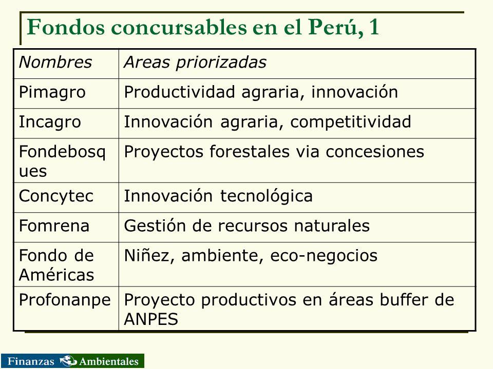Fondos concursables en el Perú, 1