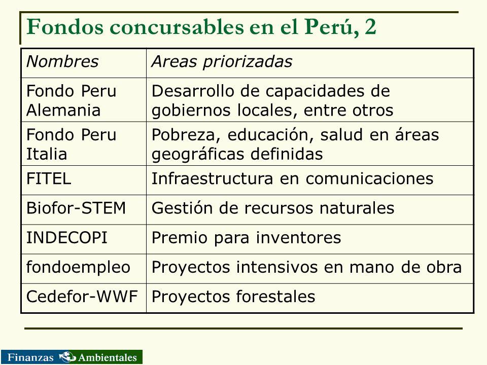 Fondos concursables en el Perú, 2