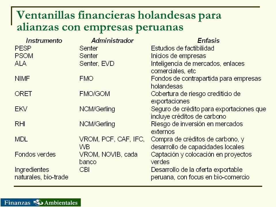 Ventanillas financieras holandesas para alianzas con empresas peruanas