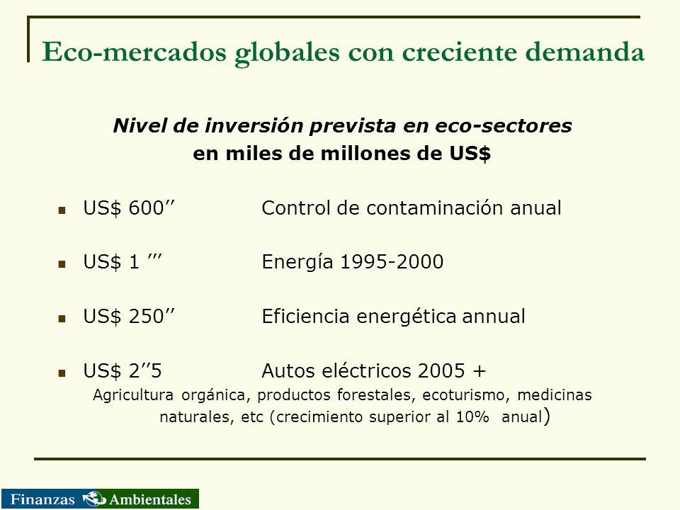 Eco-mercados globales con creciente demanda