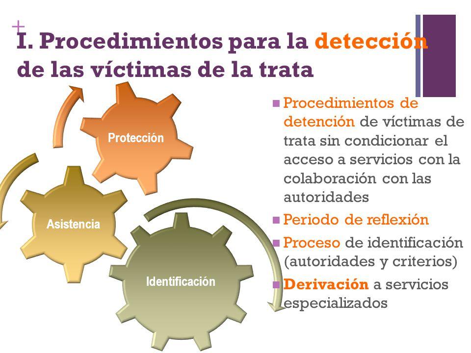 I. Procedimientos para la detección de las víctimas de la trata