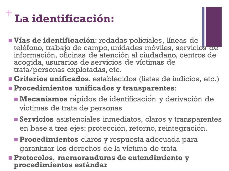 La identificación: