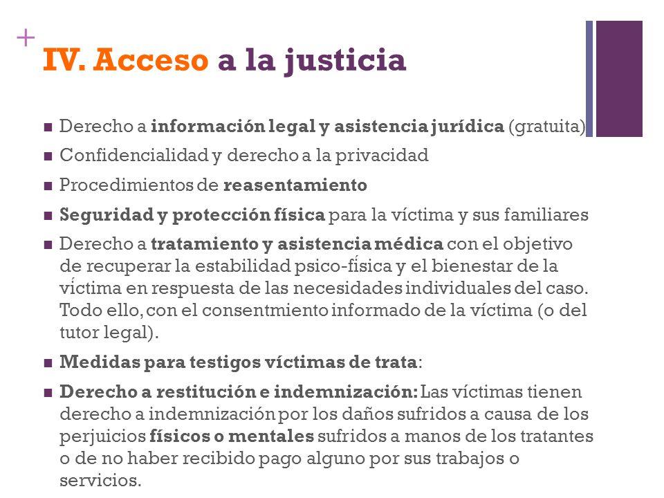 IV. Acceso a la justicia Derecho a información legal y asistencia jurídica (gratuita) Confidencialidad y derecho a la privacidad.