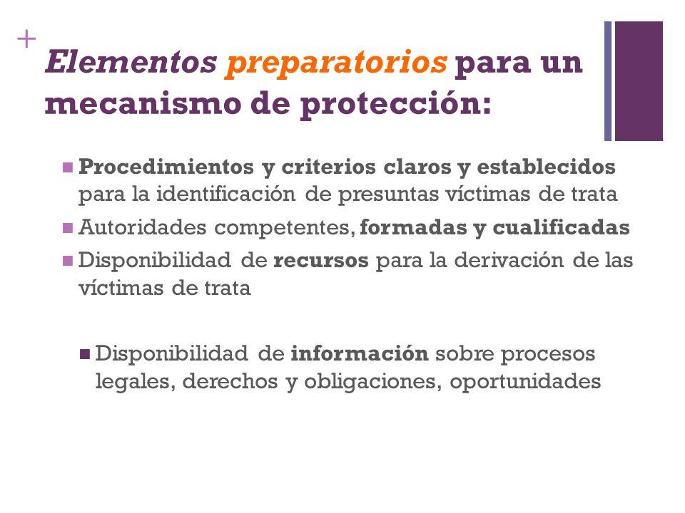 Elementos preparatorios para un mecanismo de protección: