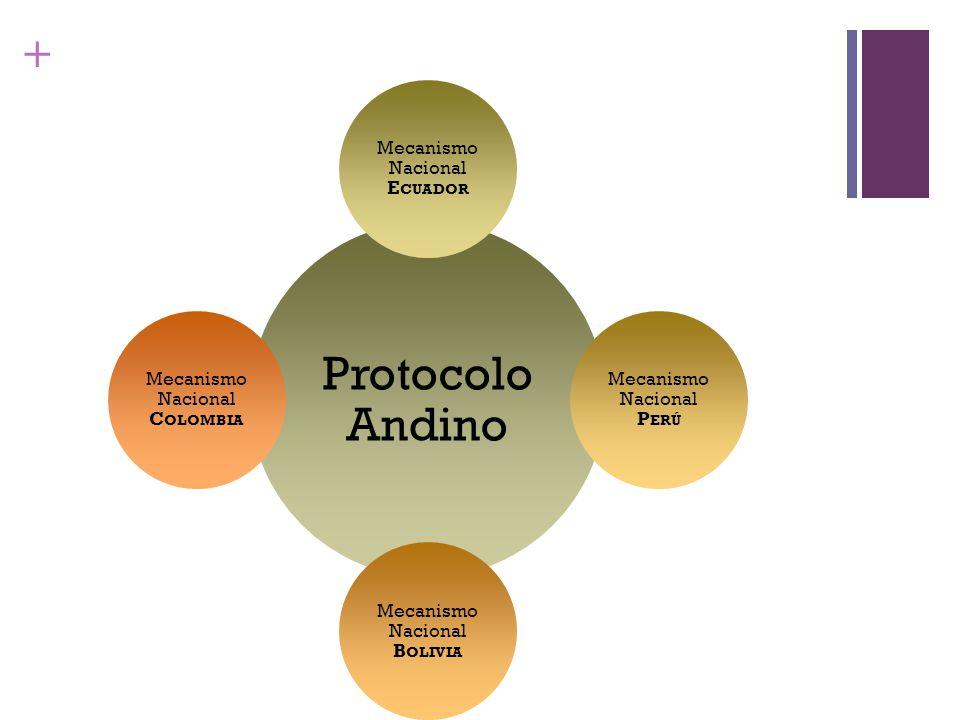 Protocolo Andino Mecanismo Nacional Ecuador Mecanismo Nacional Perú