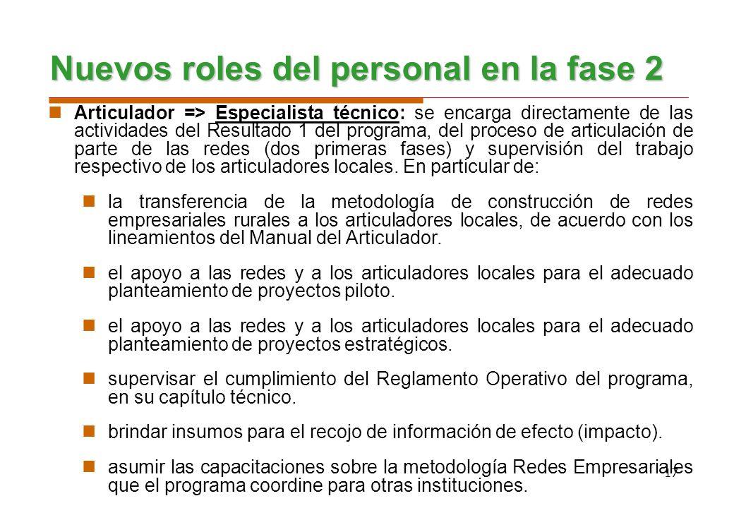 Nuevos roles del personal en la fase 2