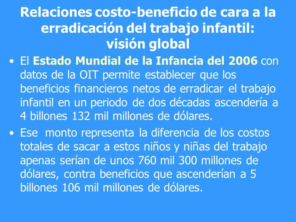 Relaciones costo-beneficio de cara a la erradicación del trabajo infantil: visión global