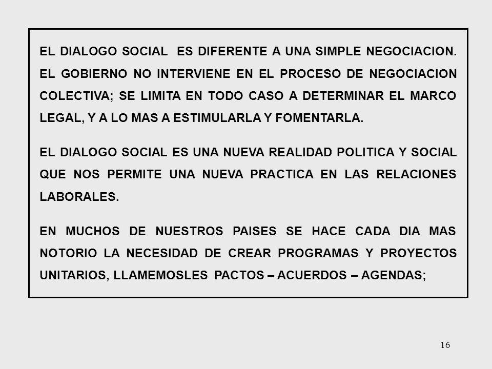 EL DIALOGO SOCIAL ES DIFERENTE A UNA SIMPLE NEGOCIACION