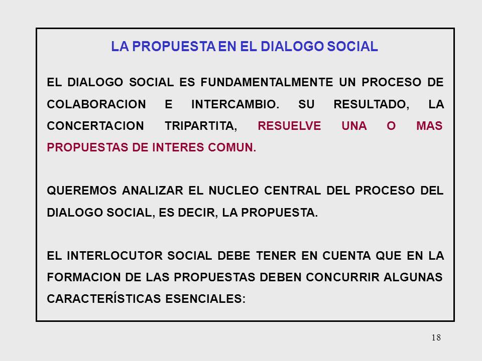 LA PROPUESTA EN EL DIALOGO SOCIAL
